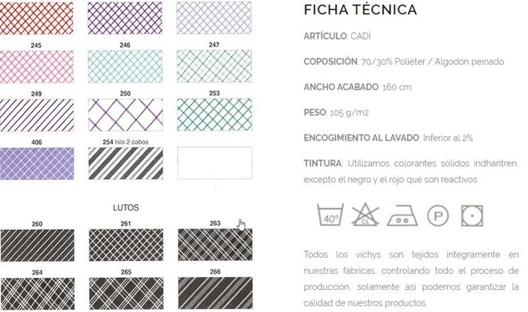 confeccionfichatecnica ¿Cómo elaborar una ficha técnica de productos textiles?